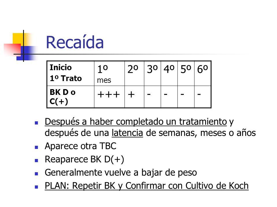 Recaída 1º mes 2º 3º 4º 5º 6º +++ + -