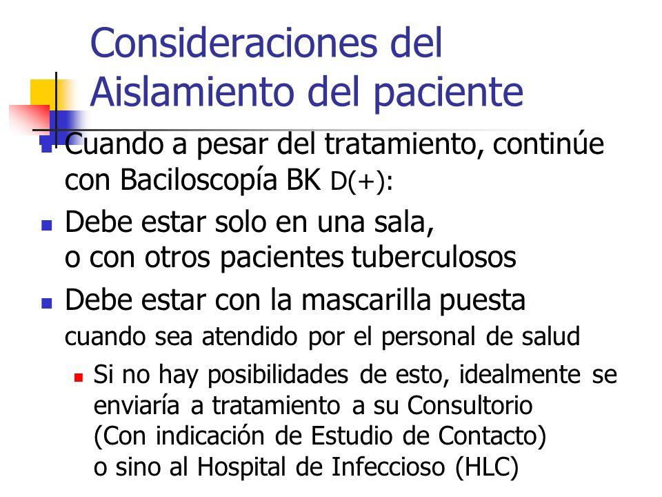 Consideraciones del Aislamiento del paciente