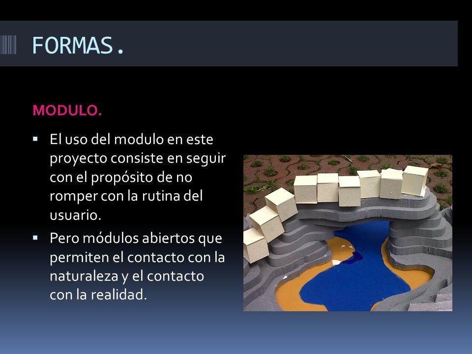 FORMAS. MODULO. El uso del modulo en este proyecto consiste en seguir con el propósito de no romper con la rutina del usuario.