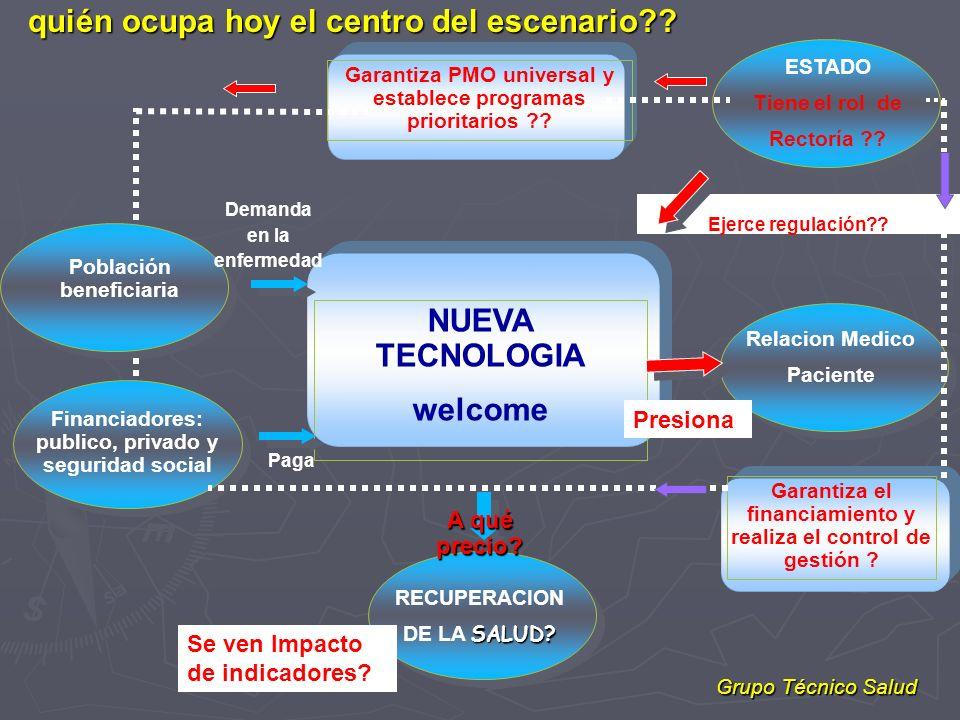 NUEVA TECNOLOGIA welcome