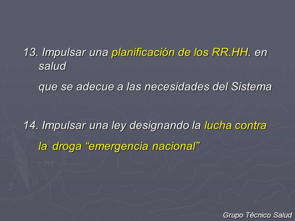 13. Impulsar una planificación de los RR.HH. en salud