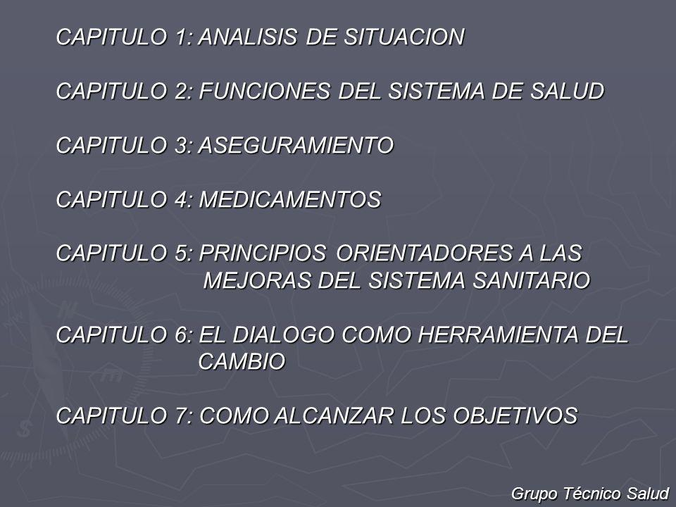 CAPITULO 1: ANALISIS DE SITUACION