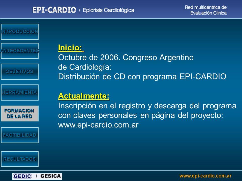 Octubre de 2006. Congreso Argentino de Cardiología: