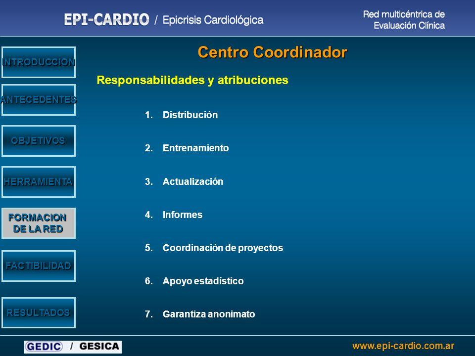 Centro Coordinador Responsabilidades y atribuciones INTRODUCCION