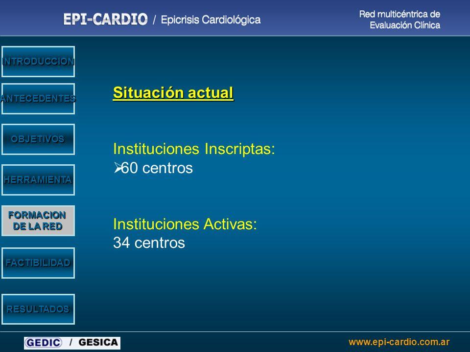Instituciones Inscriptas: 60 centros