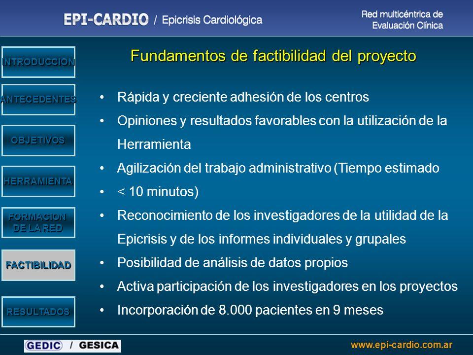 Fundamentos de factibilidad del proyecto