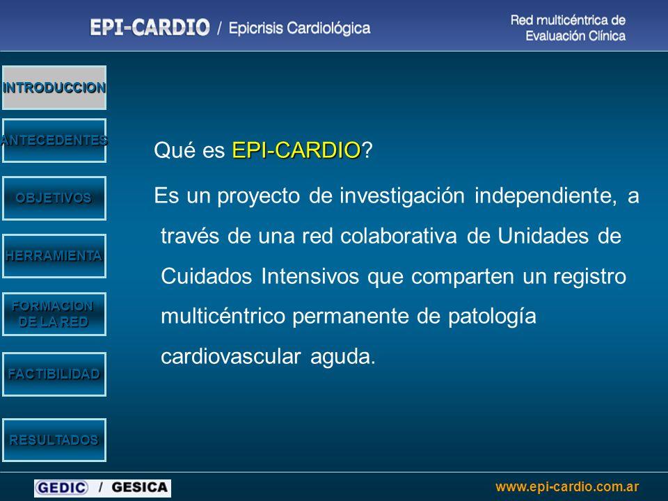 INTRODUCCION ANTECEDENTES. Qué es EPI-CARDIO