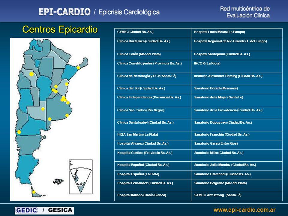 Centros Epicardio CEMIC (Ciudad Bs. As.)