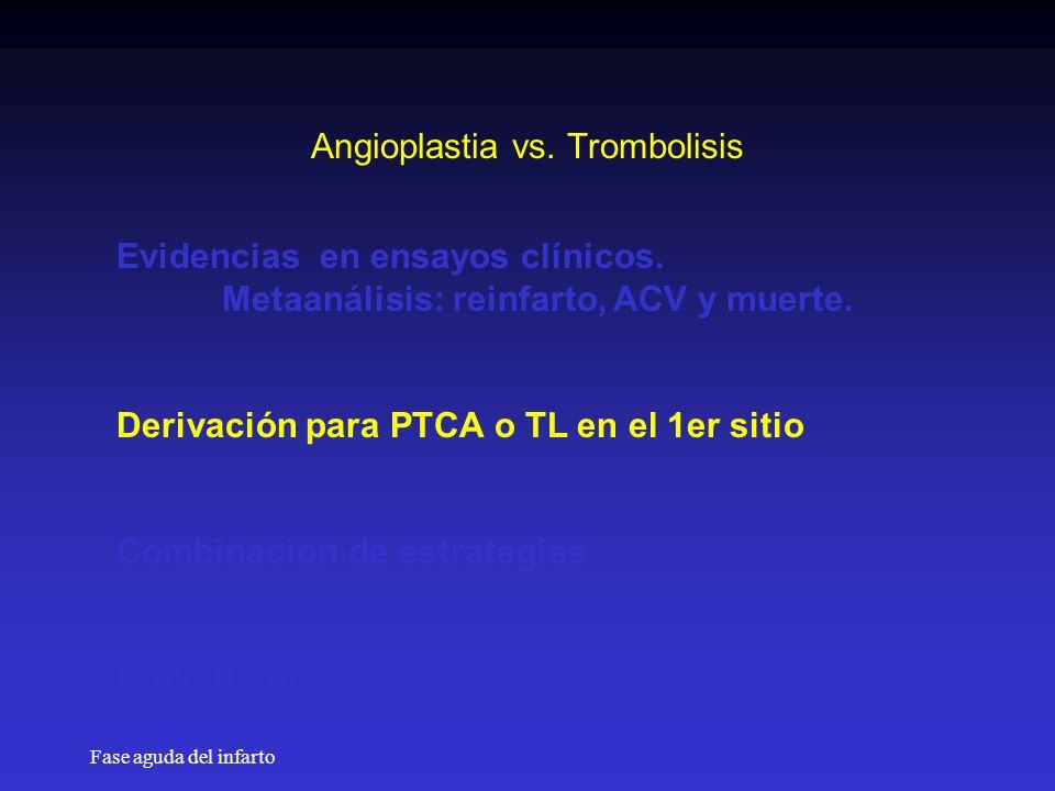 Angioplastia vs. Trombolisis