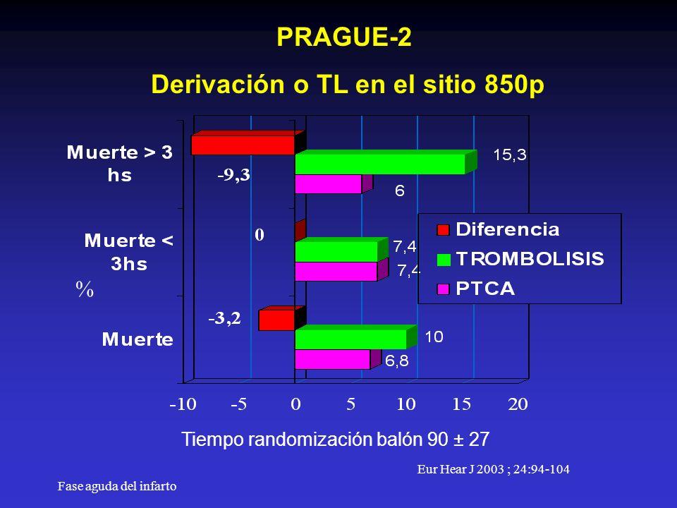 Derivación o TL en el sitio 850p