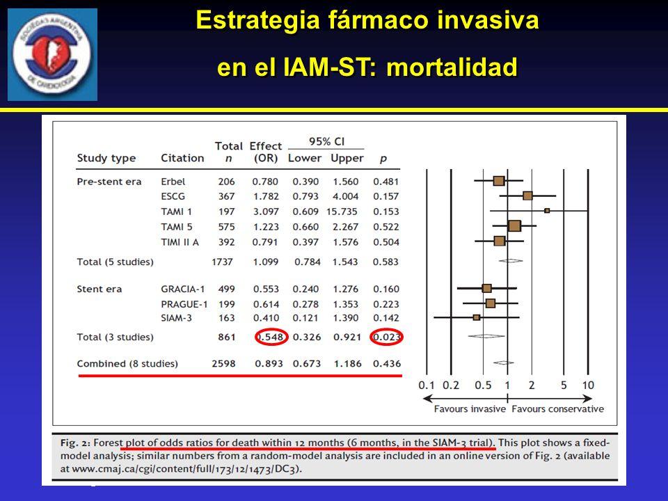Estrategia fármaco invasiva en el IAM-ST: mortalidad