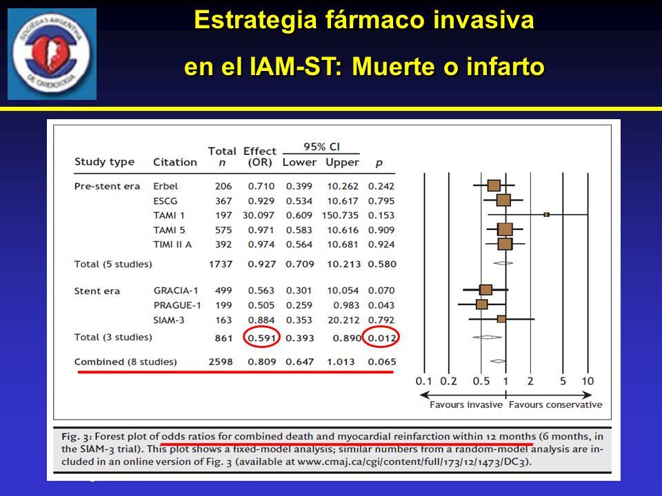 Estrategia fármaco invasiva en el IAM-ST: Muerte o infarto