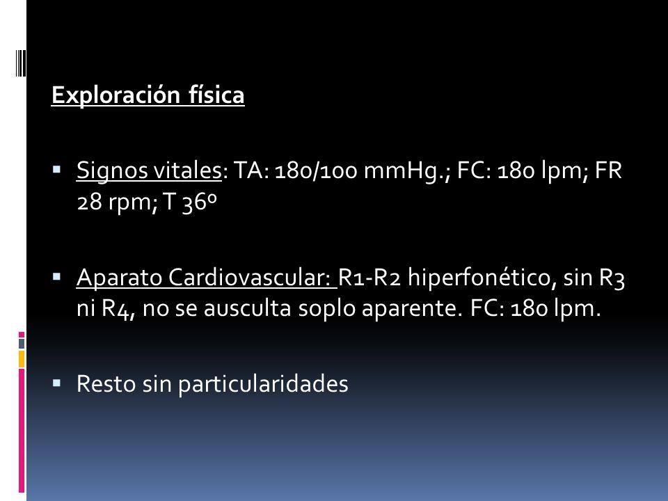 Exploración física Signos vitales: TA: 180/100 mmHg.; FC: 180 lpm; FR 28 rpm; T 36º.