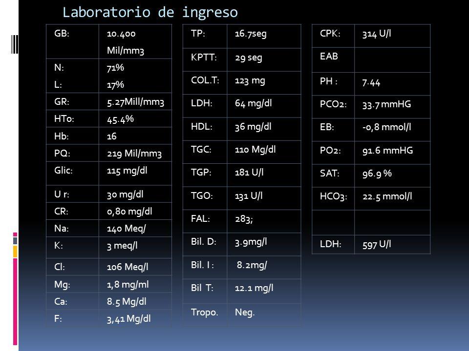 Laboratorio de ingreso