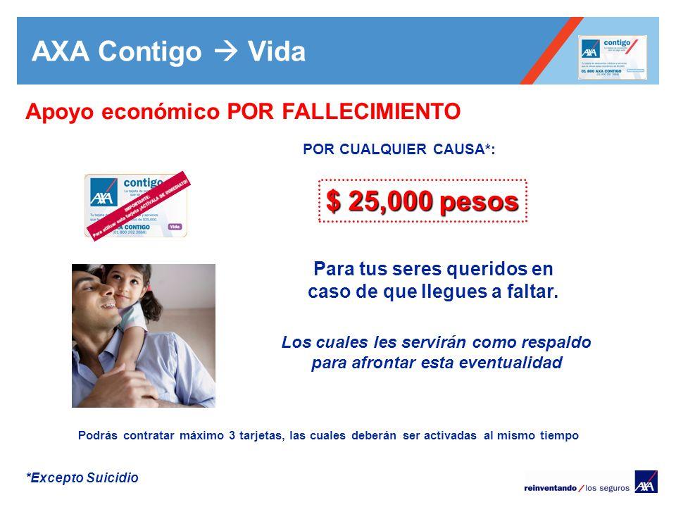 AXA Contigo  Vida $ 25,000 pesos Apoyo económico POR FALLECIMIENTO