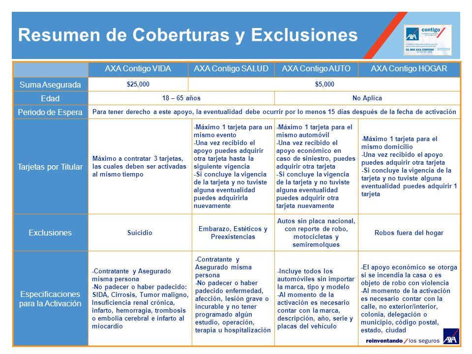Resumen de Coberturas y Exclusiones