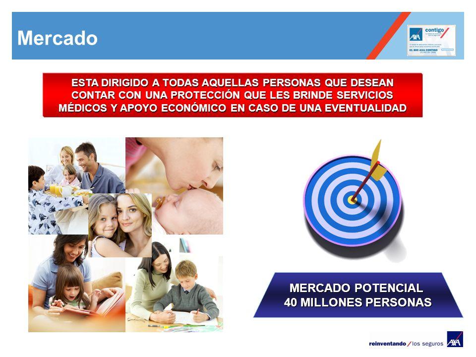 Mercado MERCADO POTENCIAL 40 MILLONES PERSONAS