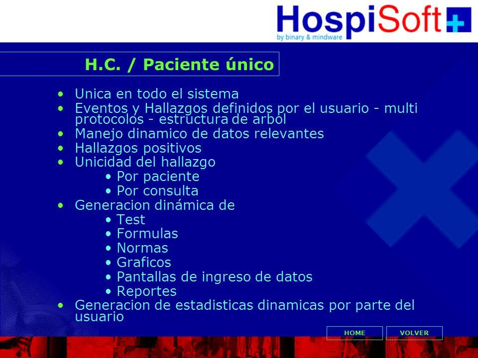 H.C. / Paciente único Unica en todo el sistema