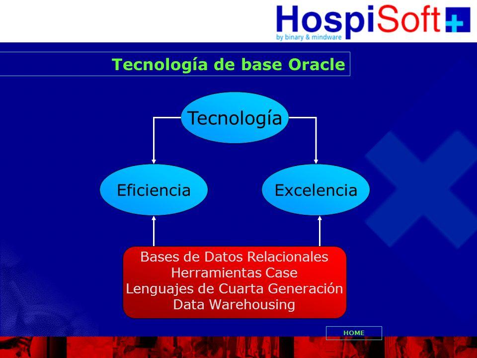 Tecnología Tecnología de base Oracle Eficiencia Excelencia