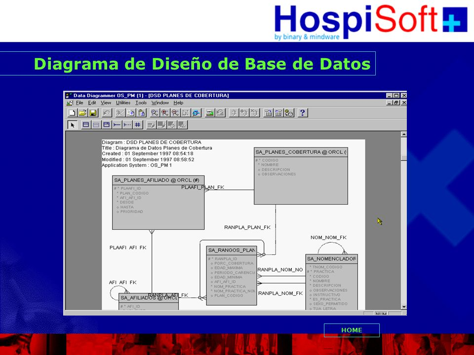 Diagrama de Diseño de Base de Datos