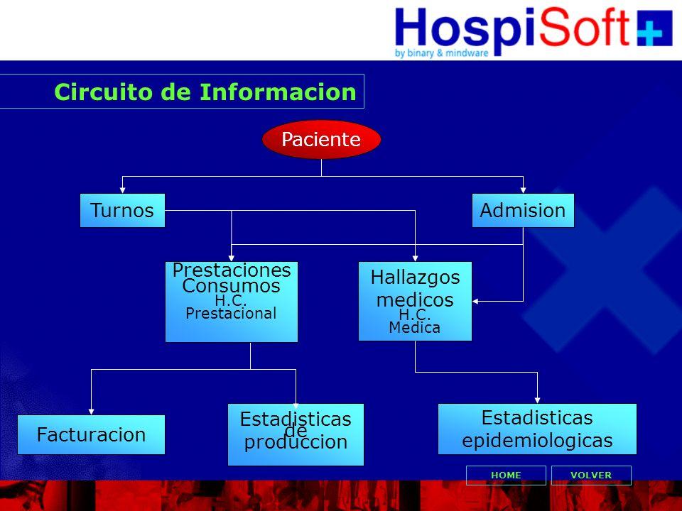 Circuito de Informacion