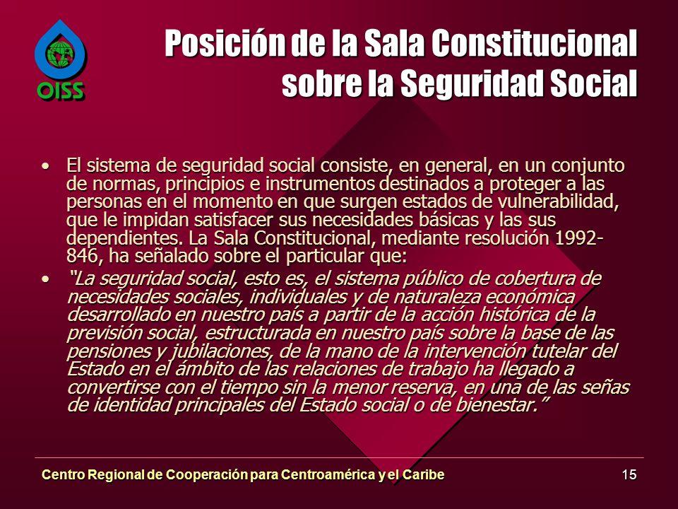 Posición de la Sala Constitucional sobre la Seguridad Social