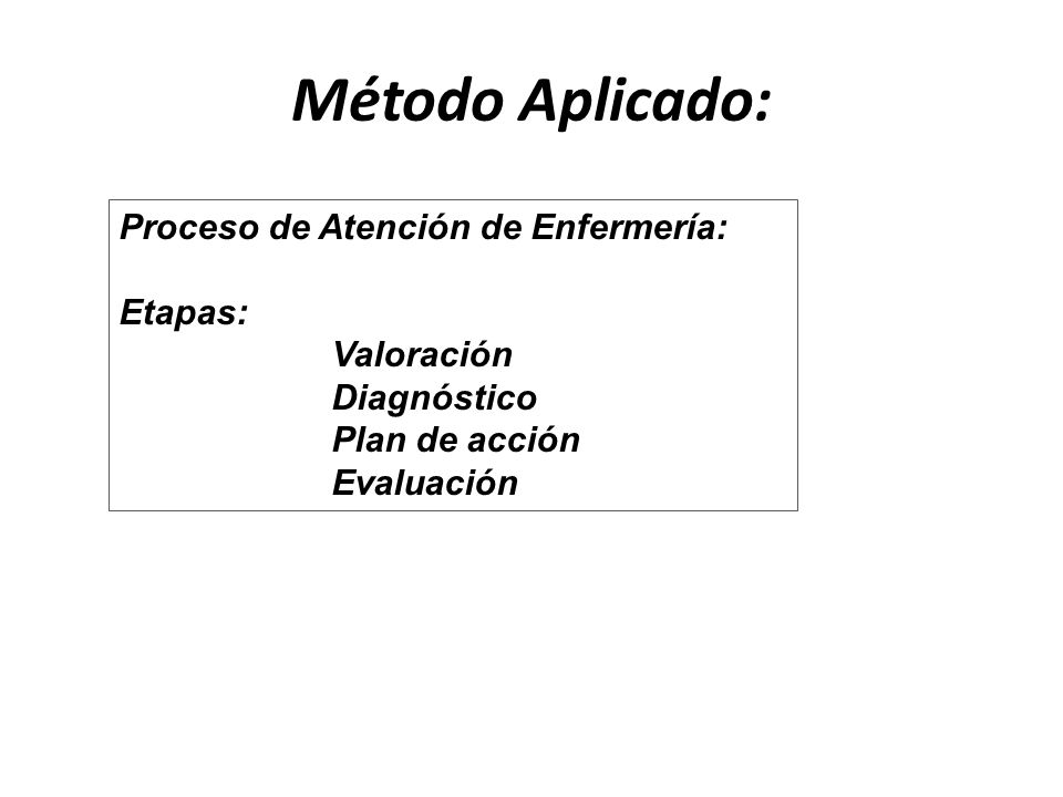 Método Aplicado: Proceso de Atención de Enfermería: Etapas: Valoración