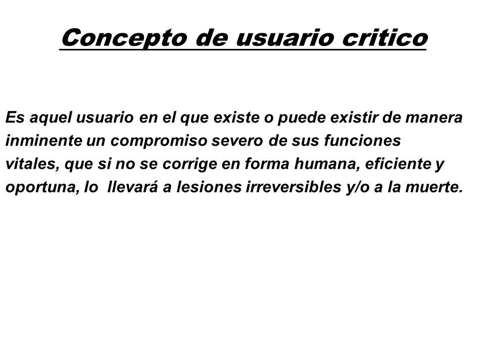 Concepto de usuario critico