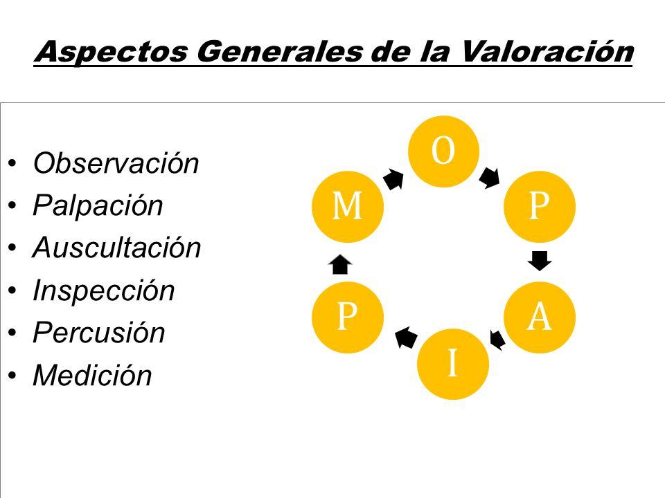 Aspectos Generales de la Valoración