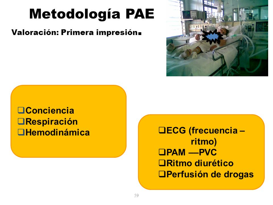 Metodología PAE Valoración Primaria INGRESO UCI Conciencia Respiración