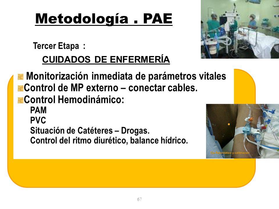 Metodología . PAE Monitorización inmediata de parámetros vitales
