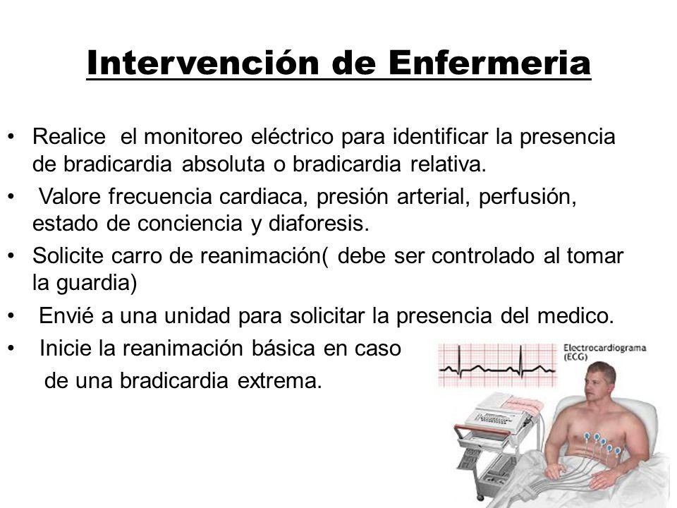 Intervención de Enfermeria