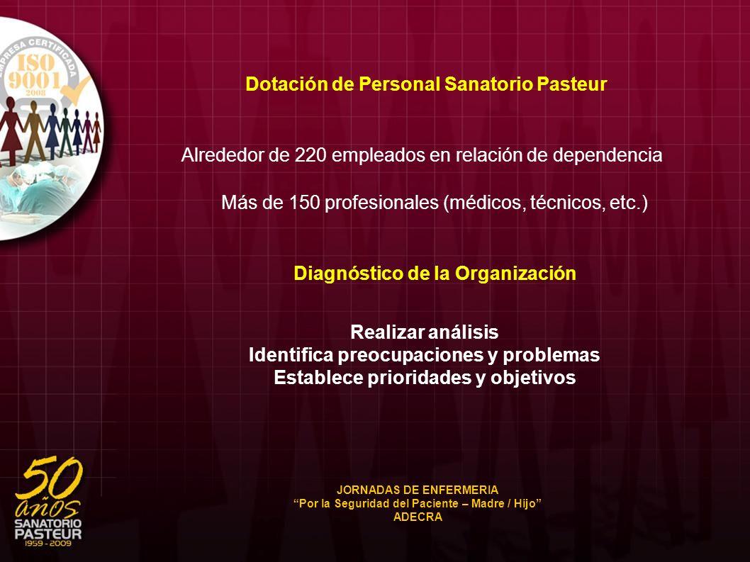 Dotación de Personal Sanatorio Pasteur