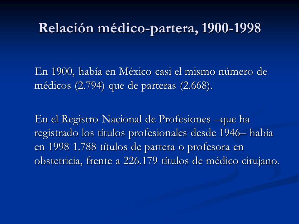 Relación médico-partera, 1900-1998