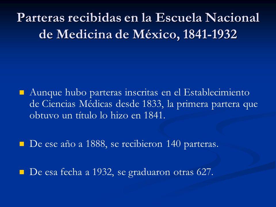 Parteras recibidas en la Escuela Nacional de Medicina de México, 1841-1932