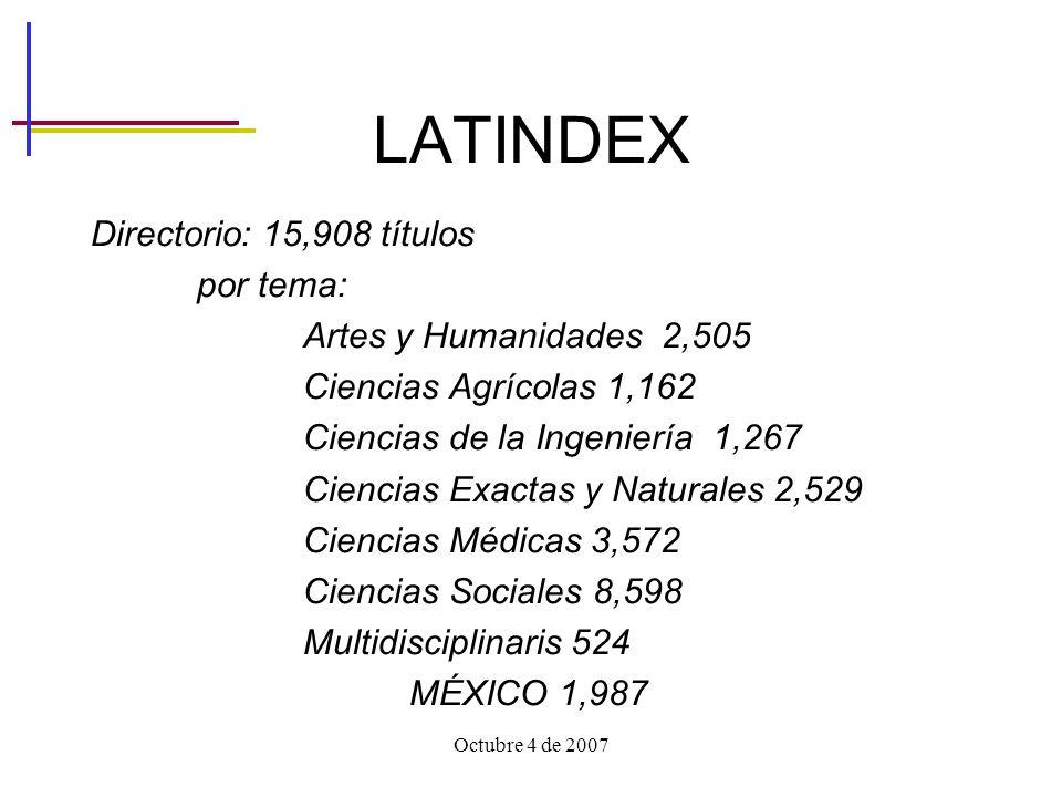 LATINDEX Directorio: 15,908 títulos por tema: