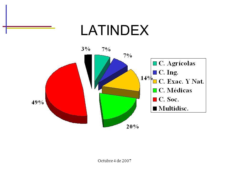 LATINDEX Octubre 4 de 2007