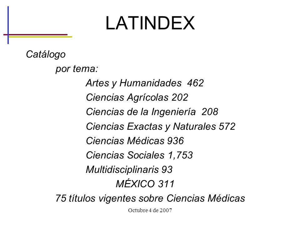 75 títulos vigentes sobre Ciencias Médicas