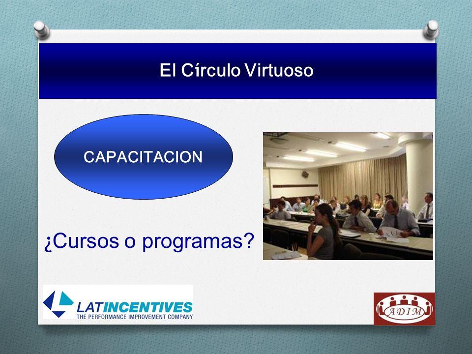 El Círculo Virtuoso CAPACITACION ¿Cursos o programas