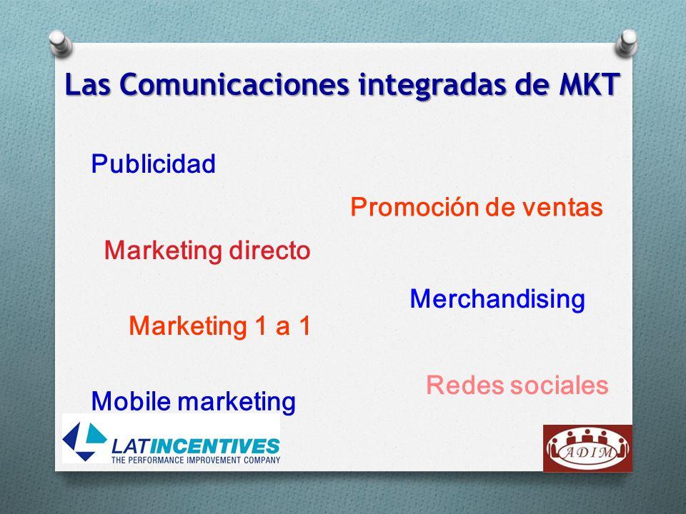 Las Comunicaciones integradas de MKT