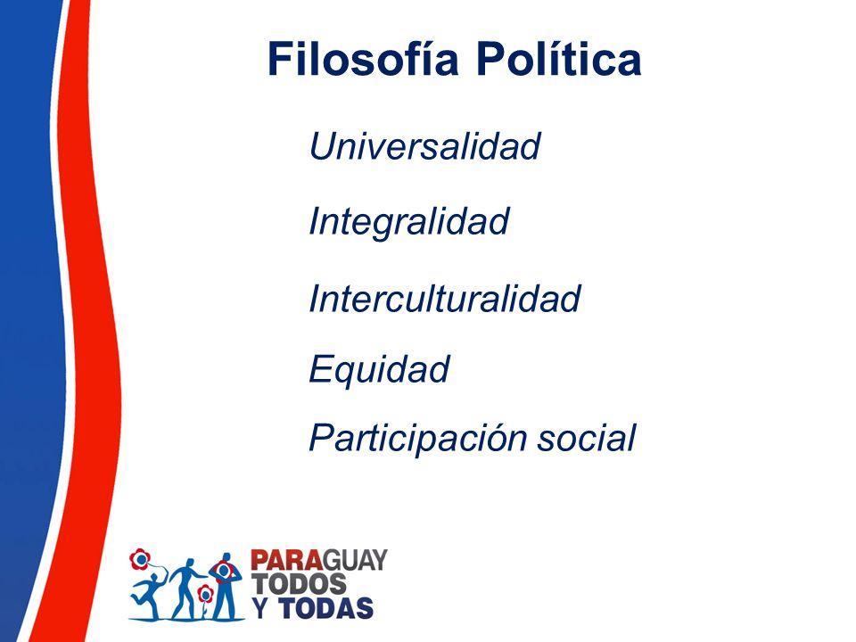 Filosofía Política Universalidad Integralidad Interculturalidad