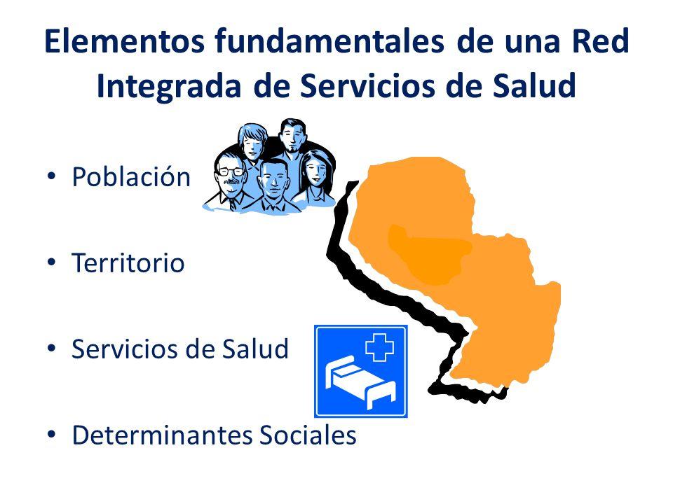 Elementos fundamentales de una Red Integrada de Servicios de Salud