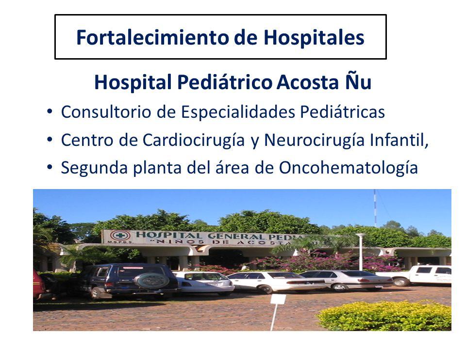 Fortalecimiento de Hospitales