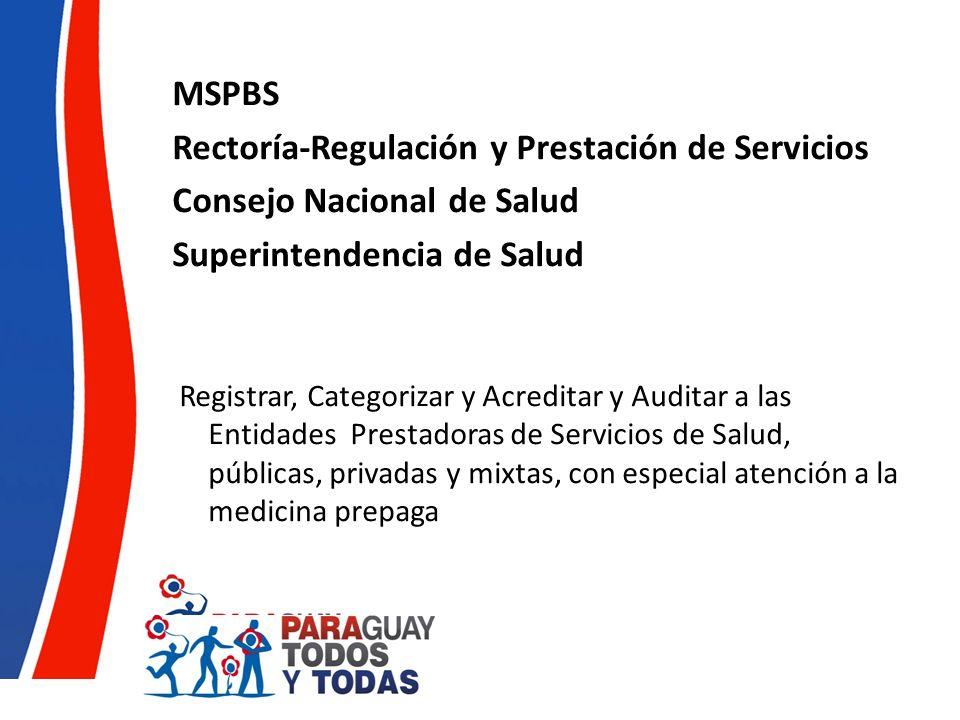 Rectoría-Regulación y Prestación de Servicios