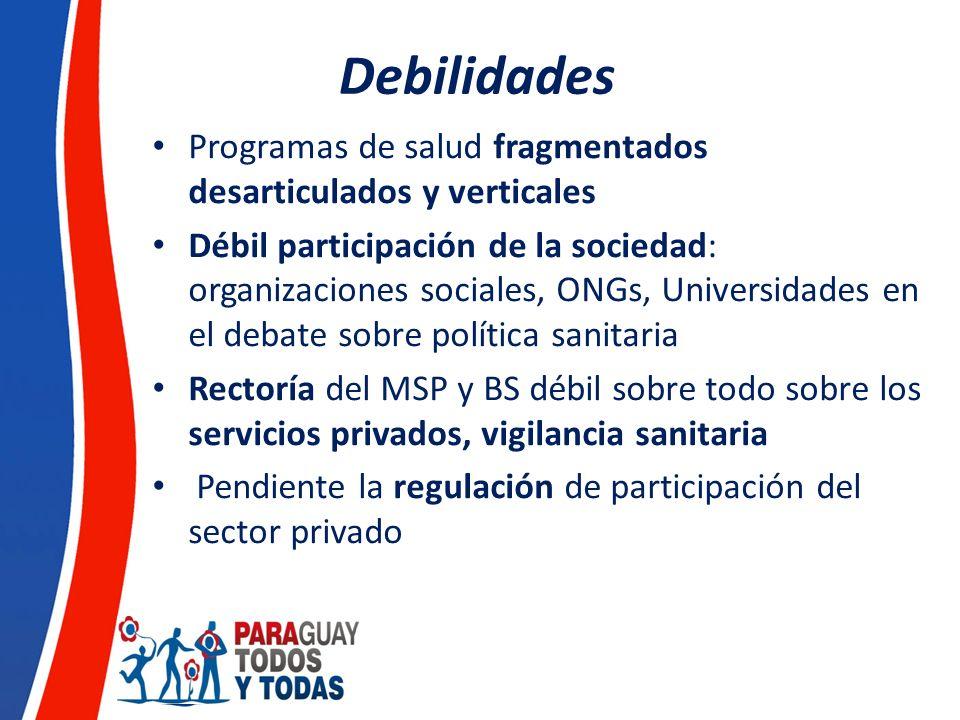Debilidades Programas de salud fragmentados desarticulados y verticales.