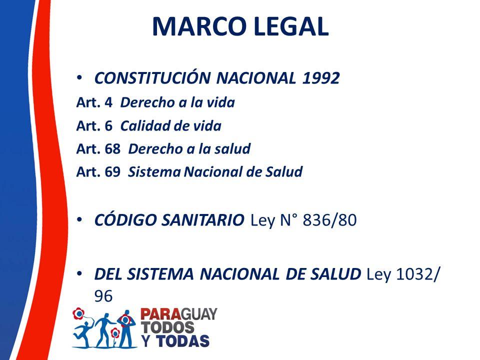 MARCO LEGAL CONSTITUCIÓN NACIONAL 1992 CÓDIGO SANITARIO Ley N° 836/80