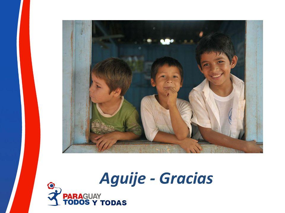 Aguije - Gracias Y TODAS