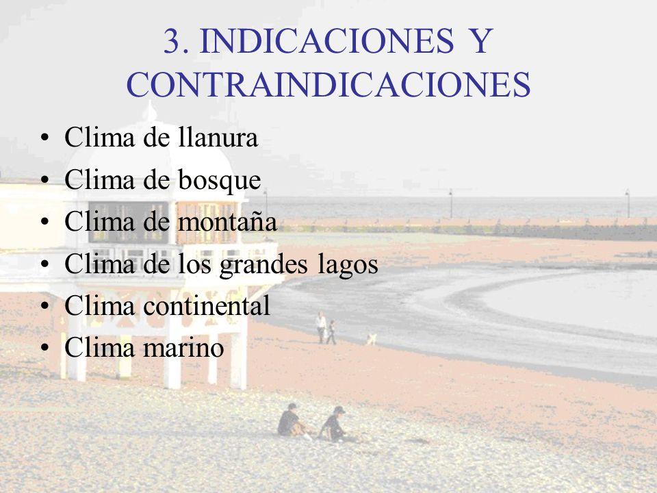 3. INDICACIONES Y CONTRAINDICACIONES