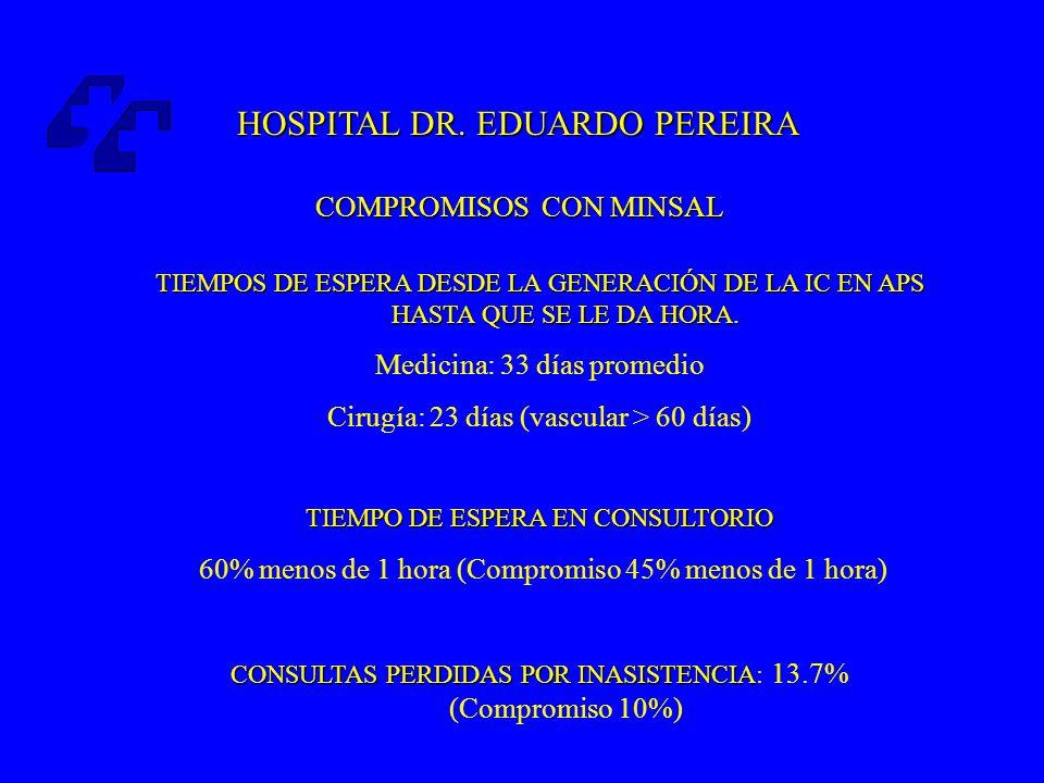 HOSPITAL DR. EDUARDO PEREIRA