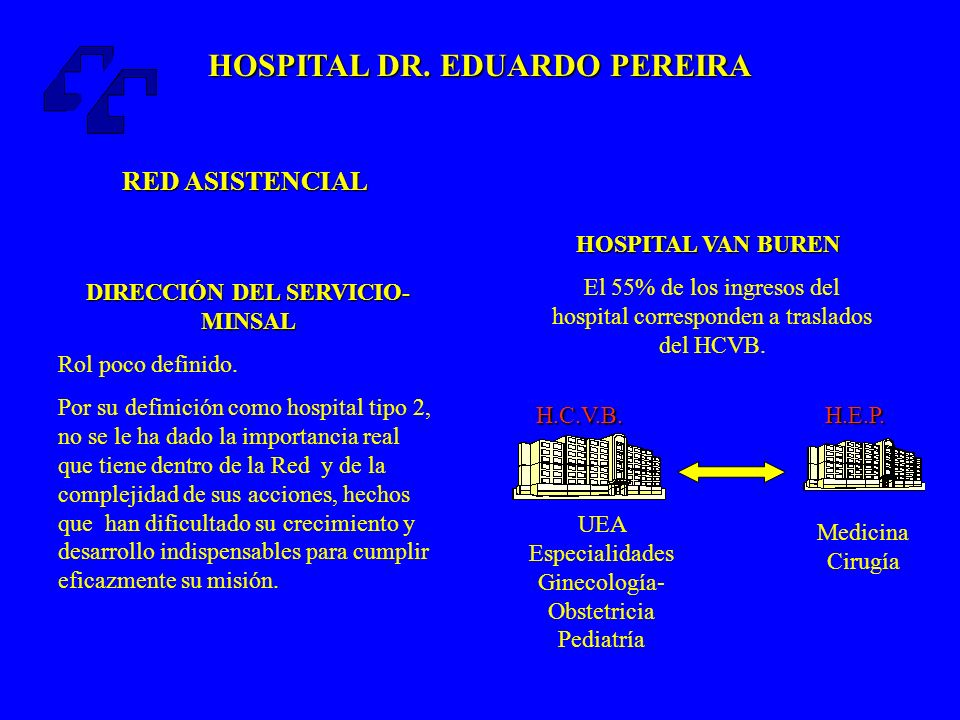 HOSPITAL DR. EDUARDO PEREIRA DIRECCIÓN DEL SERVICIO-MINSAL